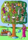 Cartoon: Nature and Progress (small) by Alexei Talimonov tagged nature,progress
