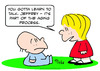Cartoon: aging process learn talk baby (small) by rmay tagged aging,process,learn,talk,baby